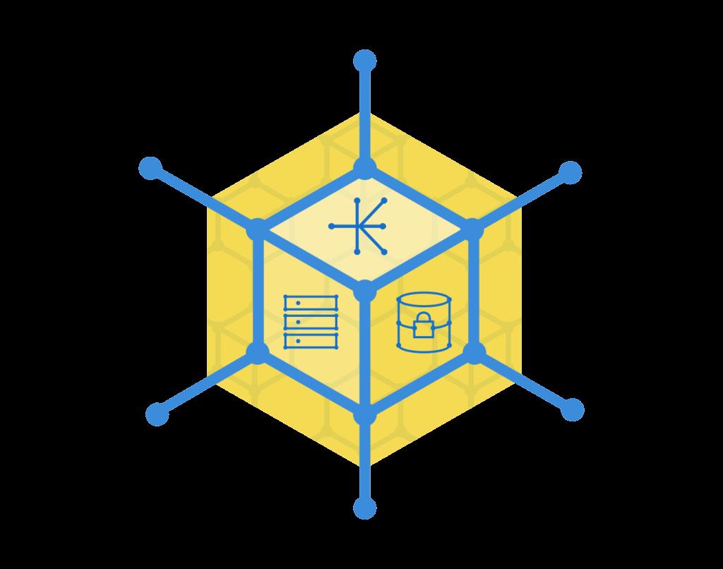 Kezzler Blockchain